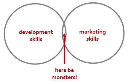 venn diagram of marketing and developer skills